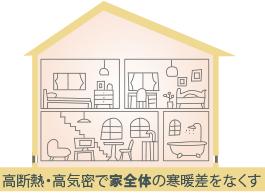 エアサイクルの家®は高断熱・高気密で家全体の寒暖差をなくす